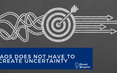 Chaos Does Not Have to Create Uncertainty