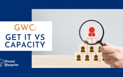 GWC: Get it vs Capacity